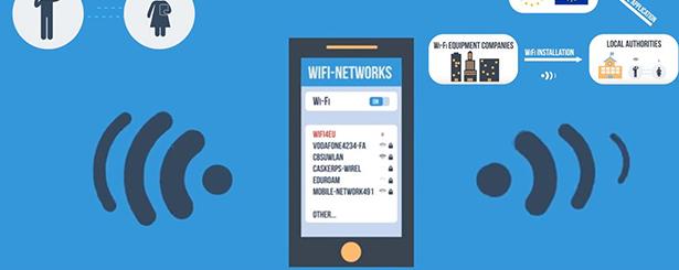 Iniciativa WiFi4EU, «Wifi para Europa»: se abre el plazo de inscripción para la financiación por parte de la UE de puntos de acceso inalámbrico gratuito a internet en espacios públicos